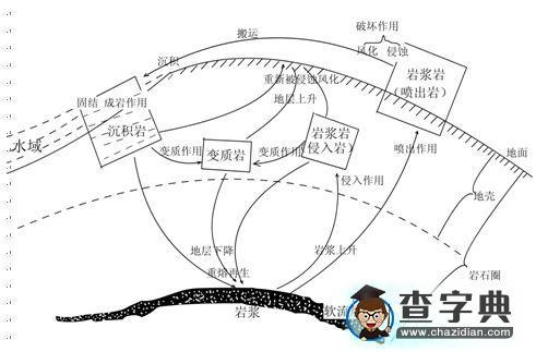 酒店内部结构图表